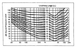 Mô hình định hướng cơ bản (Basic Directional Patterns)