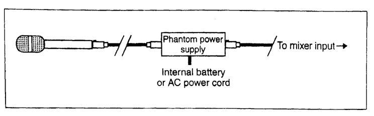 Micro tụ điện (Condenser microphone)