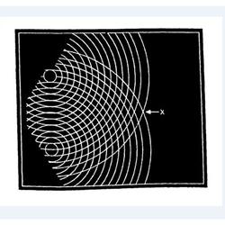 Cơ bản về cách sóng tương tác với nhau