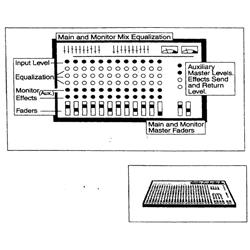 Mixer và các phụ kiện liên quan