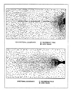 Hiệu ứng thứ bậc (The Precedence Effect)