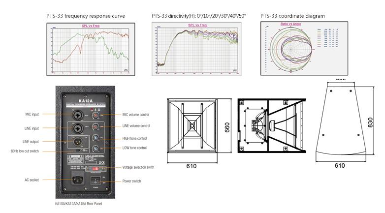Loa thùng sân khấu Soundking STK-12P( tích hợp công suất)