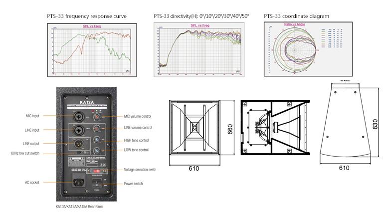 Loa thùng sân khấu Soundking STK-15P( tích hợp công suất)